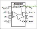 AD8008ARZ-REEL pinout,Pin out