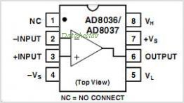 AD8036ARZ-REEL7 pinout,Pin out