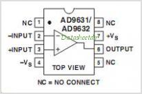 AD9631AR-REEL pinout,Pin out
