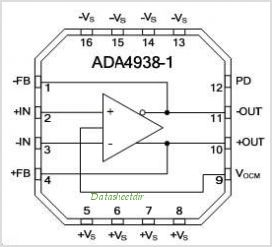 ADA4938-1ACPZ-R2 pinout,Pin out