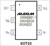 MAX4250EUK-T pinout,Pin out
