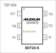 MAX4476AUT-T pinout,Pin out