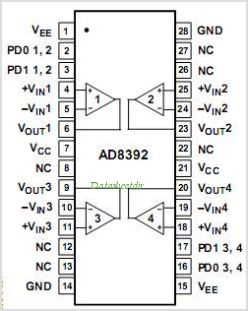 AD8392 pinout,Pin out