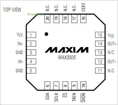 MAX3505EGP pinout,Pin out