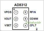 AD8312 pinout,Pin out
