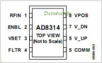 AD8314 pinout,Pin out
