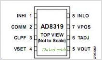 AD8319 pinout,Pin out