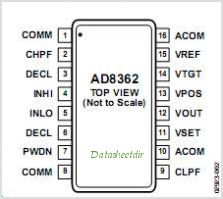 AD8362 pinout,Pin out