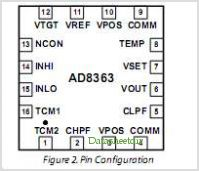AD8363 pinout,Pin out