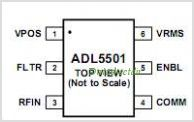 ADL5501 pinout,Pin out