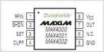 MAX4001 pinout,Pin out