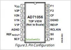 AD71056 pinout,Pin out