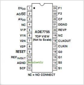 ADE7755 pinout,Pin out
