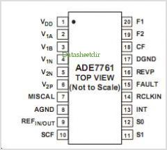 ADE7761ARS pinout,Pin out