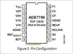 ADE7768 pinout,Pin out