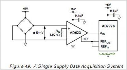 AD623ARM-REEL circuits