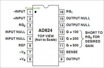 AD624 pinout,Pin out