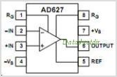 AD627ARZ-R7 pinout,Pin out