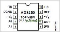 AD8250 pinout,Pin out