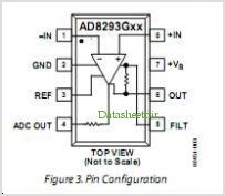 AD8293G160 pinout,Pin out