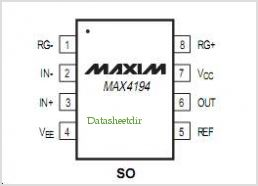 MAX4194 pinout,Pin out