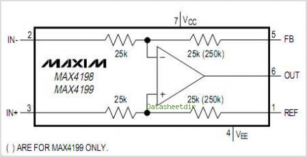 MAX4198 circuits