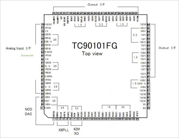 TC90101FG pinout,Pin out