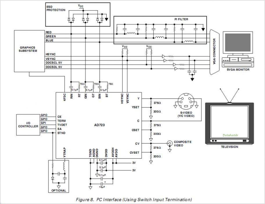 AD723ARU-REEL7 circuits