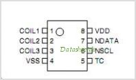 ATA5282 pinout,Pin out