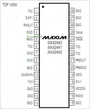 MAX2440 pinout,Pin out