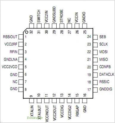 MC33596FJE pinout,Pin out