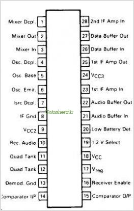 MC3367 pinout,Pin out