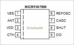 MICRF007 pinout,Pin out