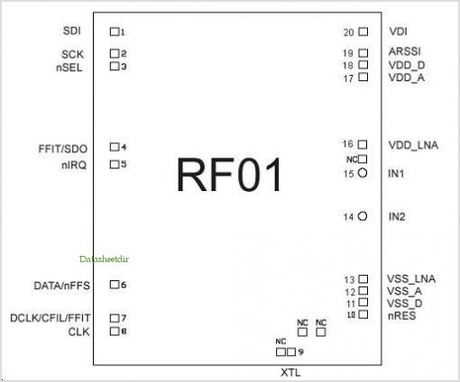 RF01 pinout,Pin out