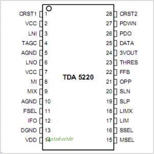 TDA5220 pinout,Pin out
