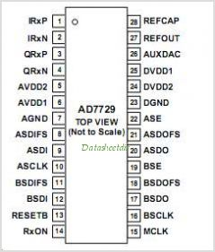 AD7729 pinout,Pin out