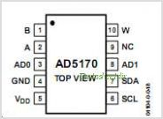 AD5170 pinout,Pin out