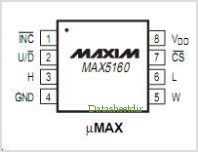 MAX5160 pinout,Pin out