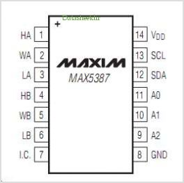 MAX5387 pinout,Pin out