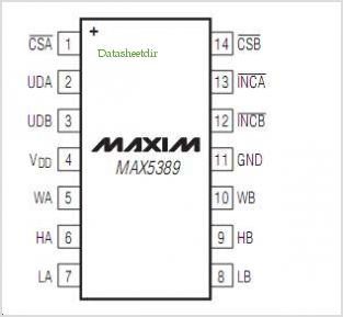 MAX5389 pinout,Pin out