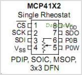 MCP4132 pinout,Pin out