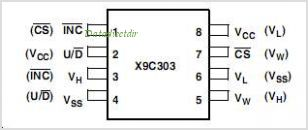 X9C303 pinout,Pin out