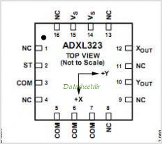 ADXL323 pinout,Pin out