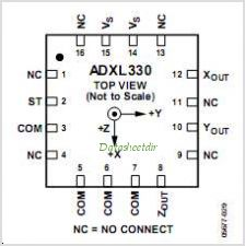 ADXL330KCPZ pinout,Pin out