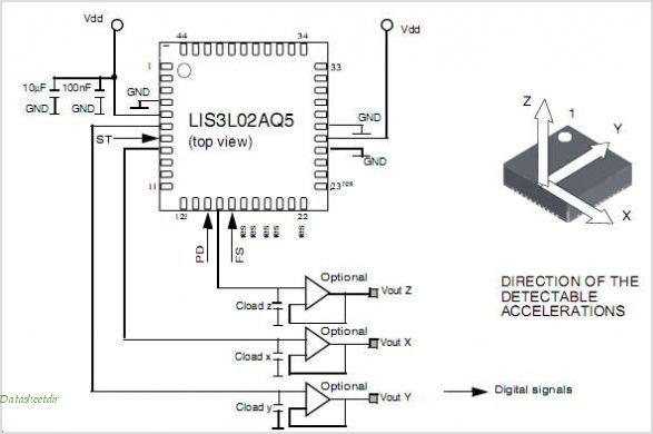LIS3L02AQ5 circuits