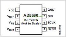 AD5680 pinout,Pin out