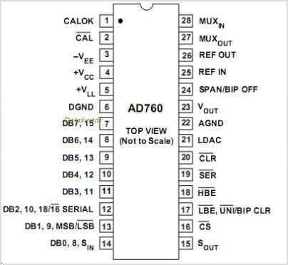 AD760 pinout,Pin out