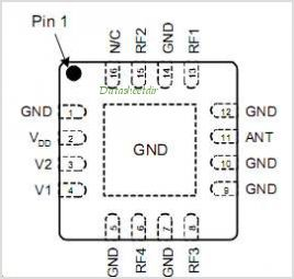 PE42641MLI-Z pinout,Pin out