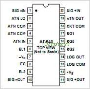 AD640 pinout,Pin out