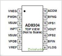 AD8304 pinout,Pin out